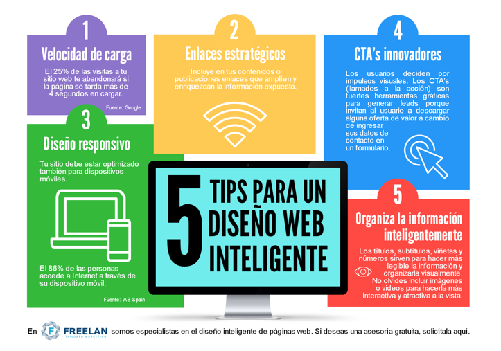 5_tips_diseo_web_inteligente.png