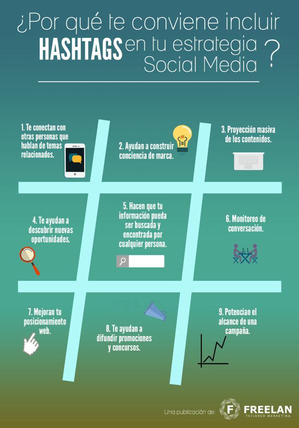 Incluir-hashtags-estrategia-socialmedia