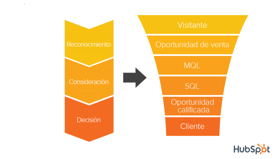buyer_journey_funnel v2
