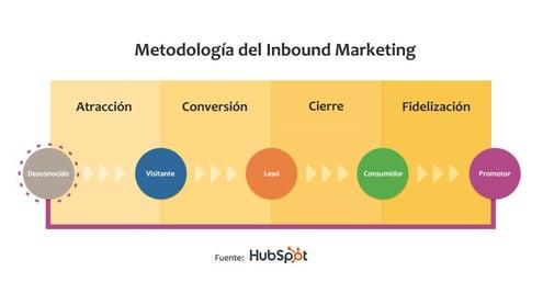 estrategia_inboundmarketing.jpg