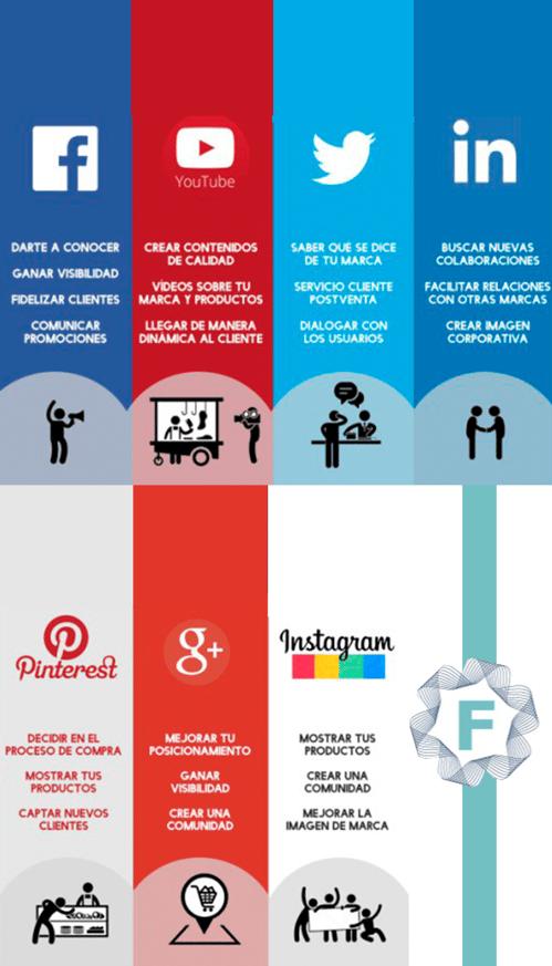infografia_freelan
