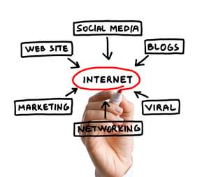 medios-digitales-y-su-relación-con-internet
