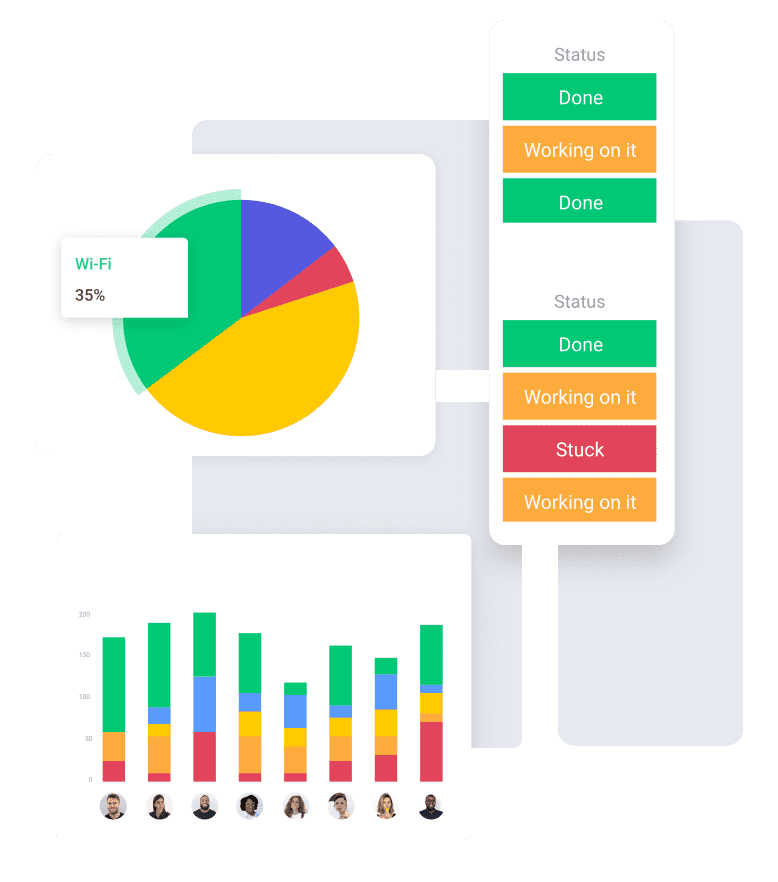 gráficas monday.com